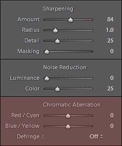 Chromatic Aberration